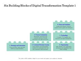 Six Building Blocks Of Digital Transformation Template Organization Presentation Slides