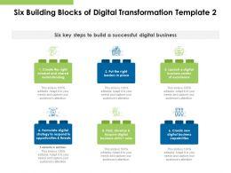Six Building Blocks Of Digital Transformation Threats Ppt Powerpoint Slides