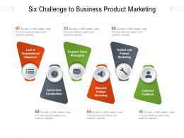 Six Challenge To Business Product Marketing