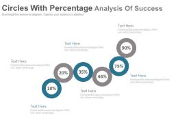 Six Circles With Percentage Analysis Of Success Powerpoint Slides