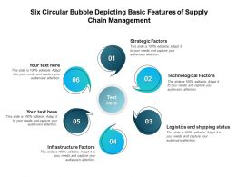 Six Circular Bubble Depicting Basic Features Of Supply Chain Management
