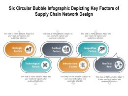 Six Circular Bubble Infographic Depicting Key Factors Of Supply Chain Network Design