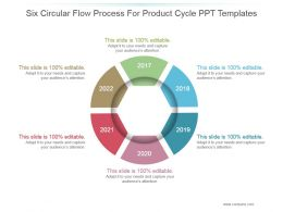 Six Circular Flow Process For Product Cycle Ppt Templates