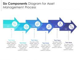 Six Components Diagram For Asset Management Process Infographic Template