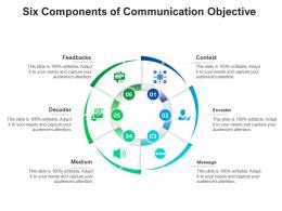 Six Components Of Communication Objective