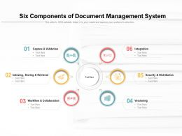 Six Components Of Document Management System