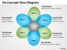Six Concept Venn Diagram 3