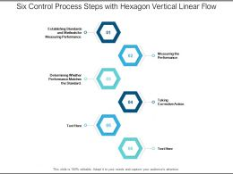 Six Control Process Steps With Hexagon Vertical Linear Flow