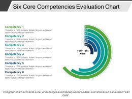 Six Core Competencies Evaluation Chart Powerpoint Topics