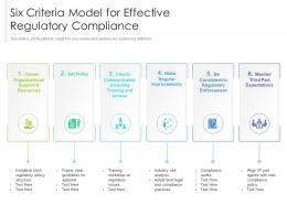 Six Criteria Model For Effective Regulatory Compliance