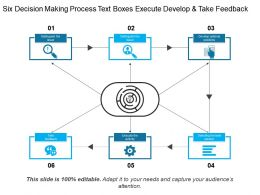 six_decision_making_process_text_boxes_execute_develop_and_take_feedback_Slide01