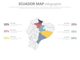 Six Different Percentage Charts For Ecuador Map Powerpoint Slides