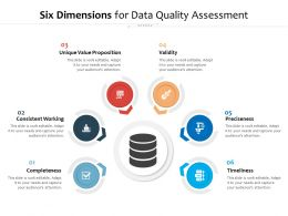Six Dimensions For Data Quality Assessment