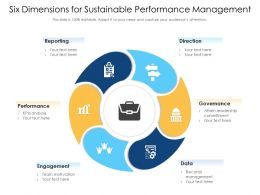 Six Dimensions For Sustainable Performance Management