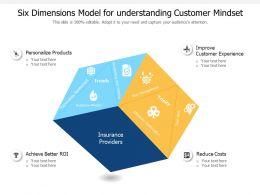 Six Dimensions Model For Understanding Customer Mindset