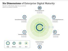 Six Dimensions Of Enterprise Digital Maturity