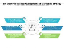 Six Effective Business Development And Marketing Strategy