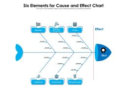 Six Elements For Cause And Effect Chart