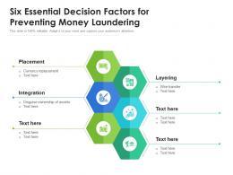 Six Essential Decision Factors For Preventing Money Laundering