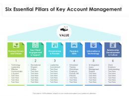 Six Essential Pillars Of Key Account Management