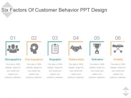 Six Factors Of Customer Behavior Ppt Design