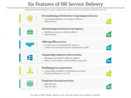 Six Features Of HR Service Delivery