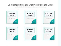 Six Financial Highlights With Percentage And Dollar