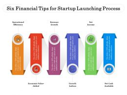 Six Financial Tips For Startup Launching Process