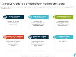 Six Focus Areas To Be Prioritized In Healthcare Sector Circumstances Ppt Infographics