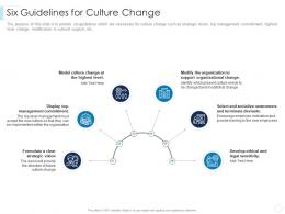 Six Guidelines For Culture Change Leaders Guide To Corporate Culture Ppt Template