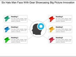 Six Hats Man Face With Gear Showcasing Big Picture Innovation