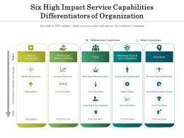 Six High Impact Service Capabilities Differentiators Of Organization