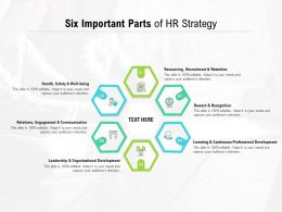 Six Important Parts Of HR Strategy