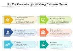 Six Key Dimensions For Attaining Enterprise Success