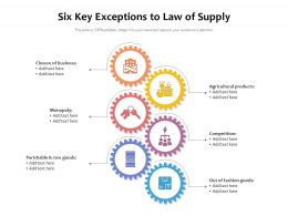 Six Key Exceptions To Law Of Supply