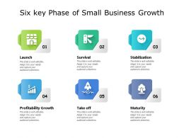 Six Key Phase Of Small Business Growth