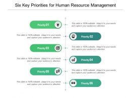 Six Key Priorities For Human Resource Management