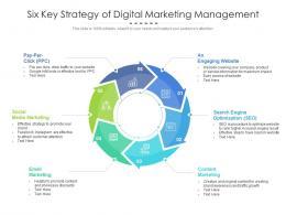 Six Key Strategy Of Digital Marketing Management