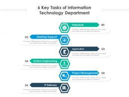 Six Key Tasks Of Information Technology Department
