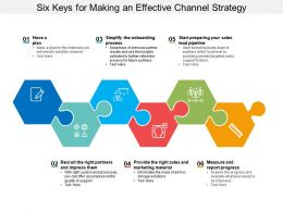 Six Keys For Making An Effective Channel Strategy