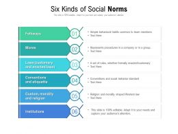 Six Kinds Of Social Norms
