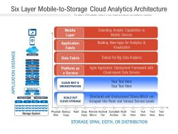 Six Layer Mobile To Storage Cloud Analytics Architecture