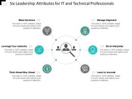 Six Leadership Attributes For It And Technical Professionals