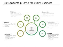 Six Leadership Style For Every Business