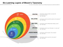 Six Learning Layers Of Blooms Taxonomy