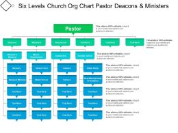 Six Levels Church Org Chart Pastor Deacons And Ministers