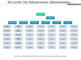 Six Levels City Infrastructure Administration Org Chart