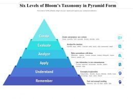 Six Levels Of Blooms Taxonomy In Pyramid Form