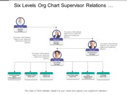 Six Levels Org Chart Supervisor Relations Officer Hotel Industry