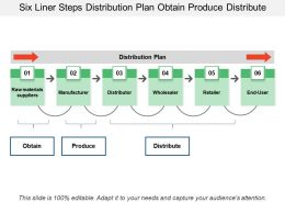 Six Liner Steps Distribution Plan Obtain Produce Distribute